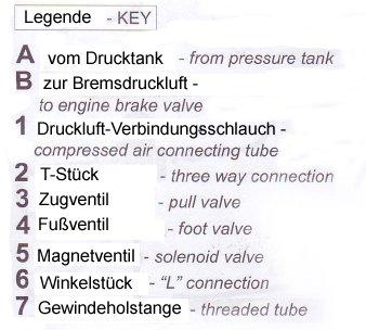 Trichter aus hochglanzverchromten Messing Marco LKW Druckluft Doppelhorn 38cm und 42cm lang Anschlussmaterial.