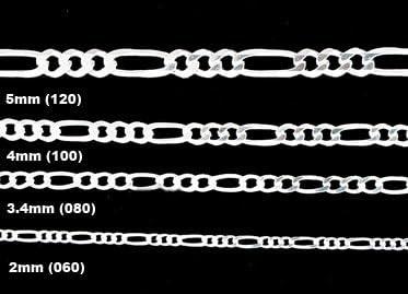 Chapado en Plata de 5 metros de cable de cadena de búsqueda de 3 X 2mm-plomo y níquel libre