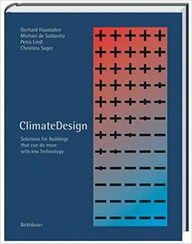 ClimateDesign Solutions for Buildings that Can Do More with Less Technology