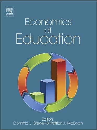 Free Market For Education Economists >> Amazon Com Economics Of Education Ebook Dominic J Brewer Patrick
