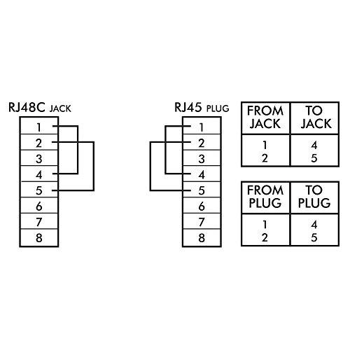 shaxon loopback adapter rj48c jack rj45 male khaki green matelfm rh amazon in