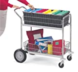 Charnstrom Medium Wire Basket Cart with Front Bumpers (M103)