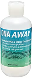 MBP DNA Away Surface Decontaminant, 250ml Bottle (Case of 12)