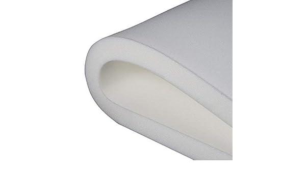 TODOCAMA - Plancha de Viscoelástica para Topper Cubrecolchon Sin Funda. (80X80cm): Amazon.es: Hogar