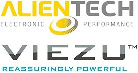 Alientech ECM Titanium Download Kredit