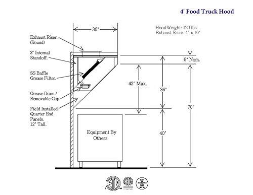Marvelous Amazon Com Hoodproducts 4 Food Truck Hood System Home Improvement Wiring Cloud Geisbieswglorg