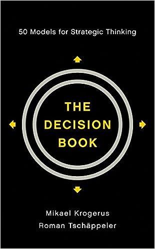The Question Book Mikael Krogerus