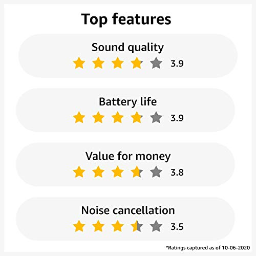 Noise Tune Charge Bluetooth Wireless Neckband Earphones with Bass Booster Button for Deep Bass and Stunning Audio Clarity, Ultra-Long Playback up to 16 Hours, IPX5 Sweat Proof [with Mic] (Jet Black)