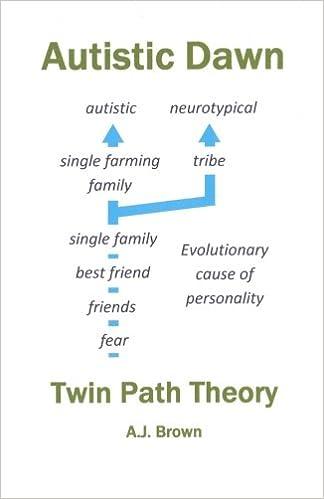 Autistic Dawn : Twin Path Theory