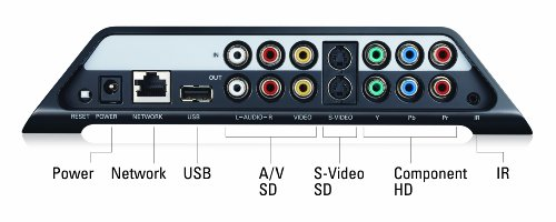 41X%2BBLoU2eL sling media slingbox solo amazon co uk tv slingbox wiring diagram at bayanpartner.co