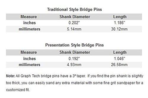 GraphTech PP200000 TUSQ Presentation Style Bridge Pin with Paua Shell Inlay, Black