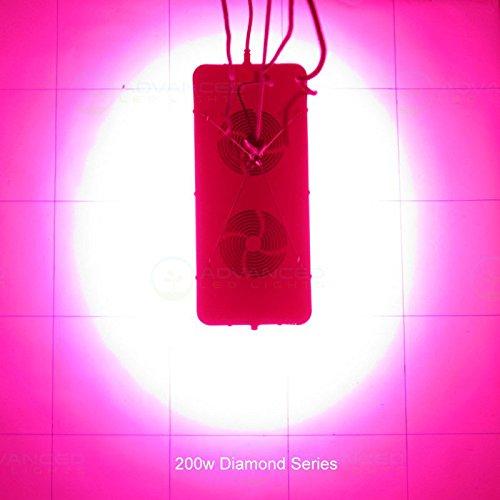 advanced led lights full spectrum led grow light for. Black Bedroom Furniture Sets. Home Design Ideas