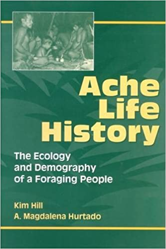 Human Ecology Book Pdf