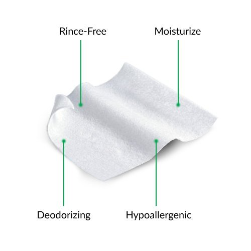 Heavyweight Cleansing Cloths, Unscented, Hygienic pH Balance(8 Sheets-8 Packs) by EZ-BATH (Image #6)