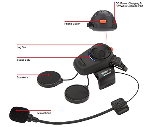 lowest price sena smh5d 01 low profile motorcycle and scooter bluetooth headset intercom dual. Black Bedroom Furniture Sets. Home Design Ideas