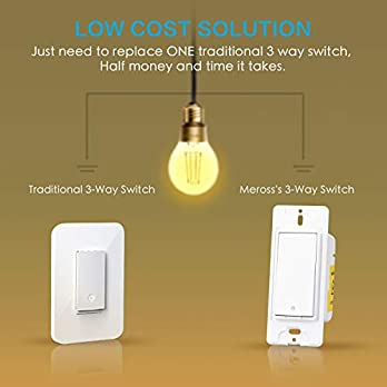 3 Way Smart Light Switch (Only One Needed), Meross WiFi Light Switch Compatible with Alexa, Google Assistant and IFTTT, LED Smart Switch with Voice Control, Schedule, Remote Control, ETL/FCC Listed