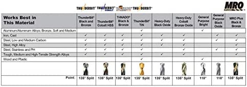 Triumph Twist Drill 71004 3//8-16 NC T61HDT High Speed Steel Taper Tap Thundertap Bronze Oxide Coated