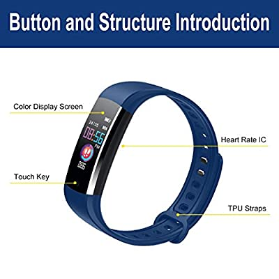 moreFit Kids Fitness Tracker with Heart Rate Monitor, Waterproof Activity Tracker Watch with 4 Sport Modes, Sleep Monitor Fitness Watch with Call & SMS Reminder Alarm Clock, Great Gift by moreFit