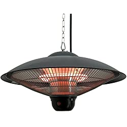 Outsunny 1500W Ceiling Mounted Round Outdoor Electric Patio Heater w/LED Light and Remote Control