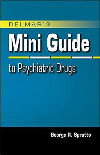 mini guide to psychiatric drugs nursing reference
