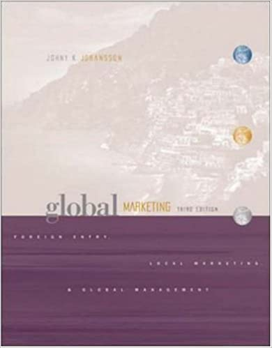 Global marketing foreign entry local marketing and global global marketing foreign entry local marketing and global management 3rd edition fandeluxe Gallery