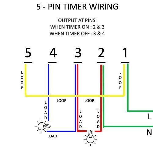 41X5nM7b2AL frontier digital timer wiring diagram frontier wiring diagrams Io Diagram Function Block at gsmx.co