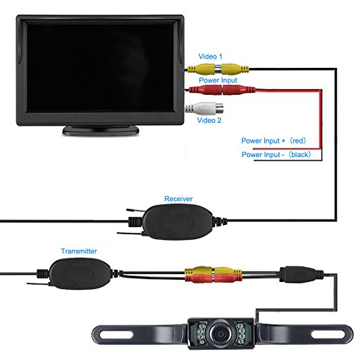 B-Qtech 2.4G Wireless Video Transmitter and Receiver for Car Real View Backup Camera and Monitor Kit 4350454408