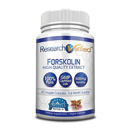 Research Verified Forskolin Standardized Guarantee product image