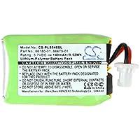 Replacement 140mAh 86180-01 84479-01 Battery for Plantronics CS540, CS540A & Savi CS540/ CS540A Wireless Headsets