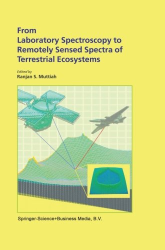 From Laboratory Spectroscopy to Remotely Sensed Spectra of Terrestrial ()