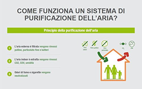 INSPIRAIR HOME SC240 FILTRO ANTIPARTICOLATO 1 Pezzo