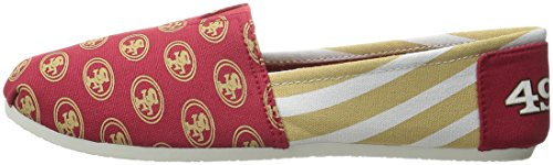 San Francisco 49ers Women's NFL Slip On Canvas Stripe Shoe Slippers