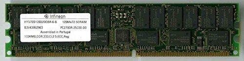 INFINEON HYS72D128320GBR-6-B PC2700 DDR333 1GB ECC REG (FOR SERVER ONLY)
