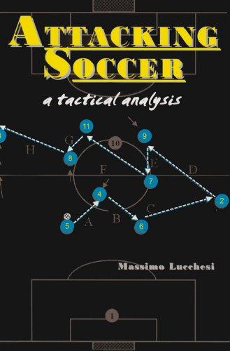 Attacking soccer a tactical analysis english edition ebook attacking soccer a tactical analysis english edition por lucchesi massimo ccuart Choice Image