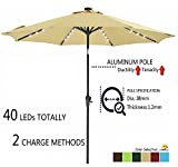 Patio Watcher 9 FT Outdoor Solar Powered Patio Umbrella, 40 LED with 2 Charge Mode(Solar and Adaptor),250GSM Fabric with Push Button Tilt and Crank,Beige