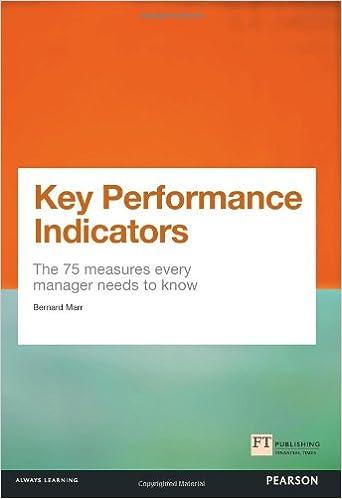amazon key performance indicators kpi the 75 measures every
