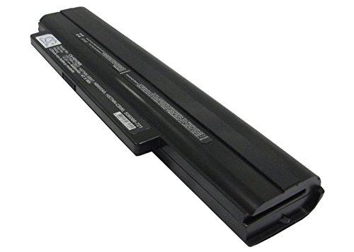 Replacement Battery for HP Pavilion dv2-1032ax, dv2, dv2-1000, dv2-1000eo, dv2-1001au, dv2-1002ax