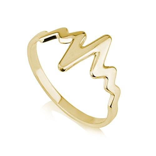pulse ring - 9