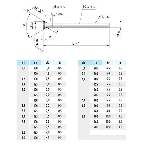 STRACK Z100-1-100 Auswerferstift 1 VPE= 5 St/ück