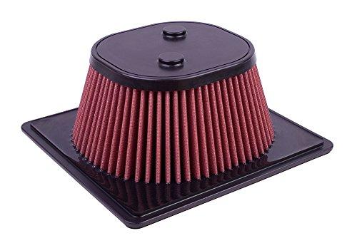 Airaid 860-397 Direct Replacement Premium Oiled Air Filter