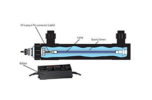 Emperor Aquatics FL-QZ176-IP Replacement Quartz Sleeve, - Emperor Aquatics Replacement