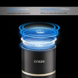 Indoor Mosquito Killer, CRAZO Non-toxic Mosquito Trap with Smart Light Sensor, CCFL New Technology Indoor Mosquito Lamp Zapper, Chemical-free Insect Killer for 860 Square feet