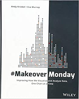 MakeoverMonday: Improving How We Visualize and Analyze Data, One