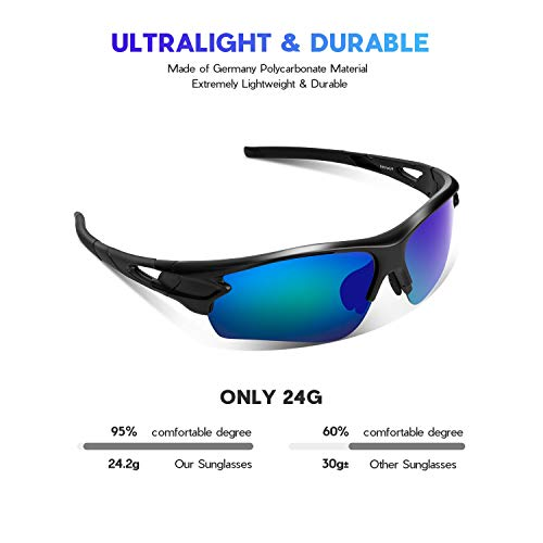 Polarized Sports Sunglasses for Men Women Youth Baseball Fishing Cycling Running Golf Motorcycle Tac Glasses UV400