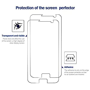 Samsung Galaxy S7 Screen Protector,AOFU Tempered Glass 3D Touch Compatible,9H Hardness,Bubble 3Pack