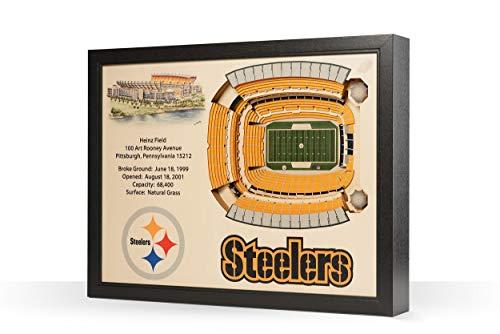 (NFL Pittsburgh Steelers 25-Layer Stadiumviews 3D Wall Art )