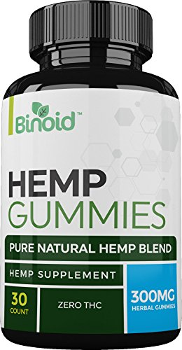 Best cbd gummies prime for 2019 | Atoya Reviews