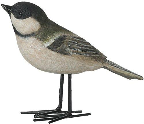Sullivan's Resin Bird Figurine (Chickadee) (Resin Bird Figurines)