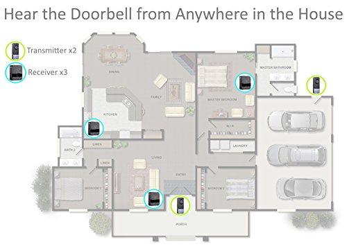 [해외]무선 현관 - 2 송신기 및 3 수신기 - 분 단위로 설치 - 문 벨, 통화 벨, 차임벨 등으로 사용 - 52 개의 벨소리 및 앰프 즐기기/Wireless Doorbell ? 2 Transmitters and 3 Re