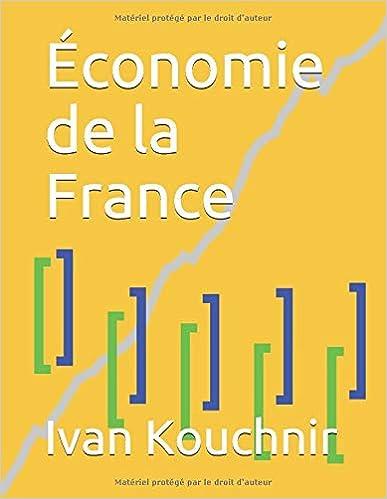 Économie de la France